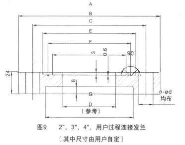 RDS-3351LT系列防爆法兰液位变送器