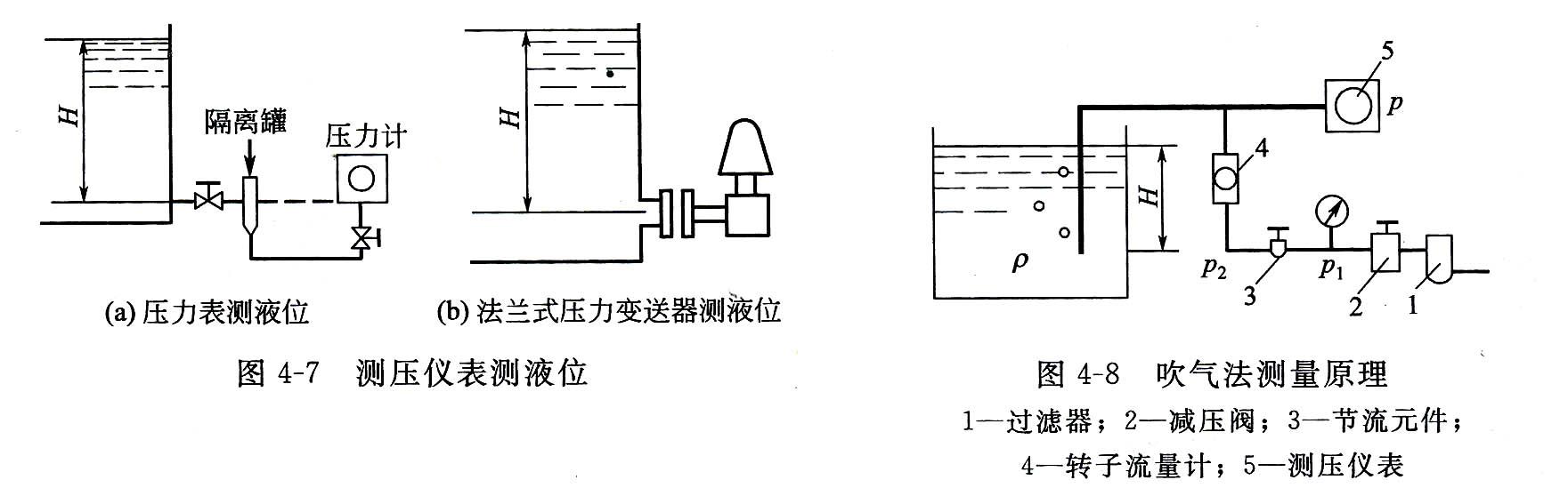 气源压力传感器接线图