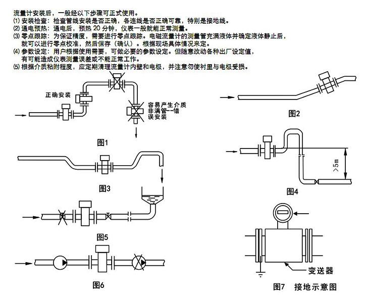 电磁流量计的防护等级及p65等级传感器安装要点