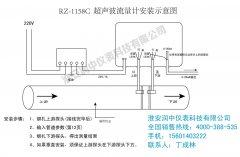 正确安装外夹式超声波流量计的方法步骤及相关示意图