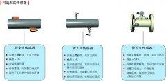 超声波流量计测量管道有气泡和有强干扰等其他问题的解决方案