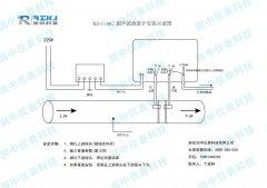RZ1158C外夹式超声波流量计如何进行快速安装引导说明