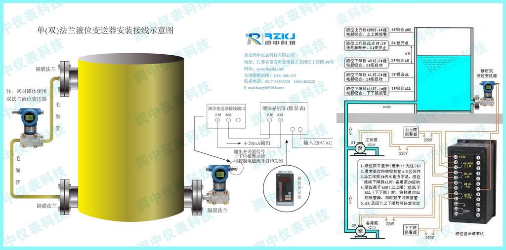 产品编号:RZS-3351DP/GP 产品名称:RZS-3351DP/GP系列电容式液位计 产品类别:电容式液位计 RZS-3351DP/GP系列电容式液位计是用于防止管道中的介质直接进入变送器的压力传感器组件,它与变送器之间是靠注满流体的毛细管连接起来的。用于测量液体、气体或蒸汽的液位、流量和压力,然后将其转变成4~20mA DC信号输出。RZS-3351系列差压变送器、压力变送器带上远传密封装置后,就成为RZS-3351DP/GP系列液位变送器,它仍具有差压变送器、压力变送器的各种特点,可与HART手