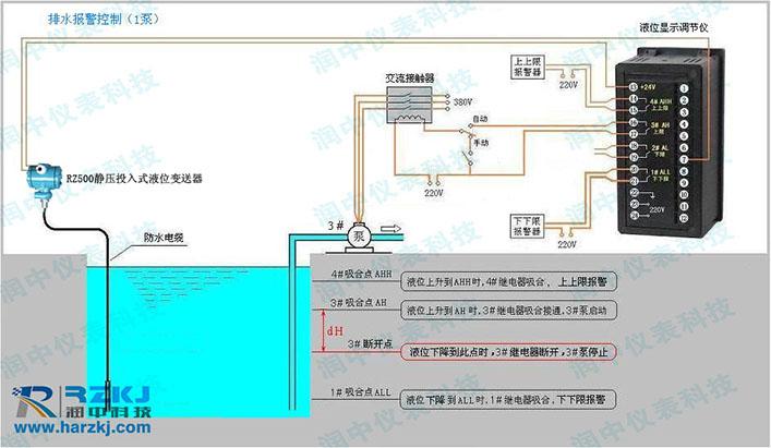 投入式液位计控制图