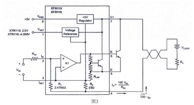 液位传感器内部结构设计