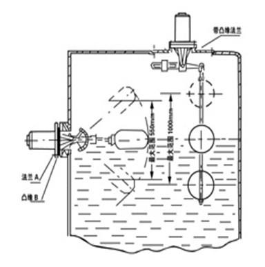 浮球液位开关工作原理