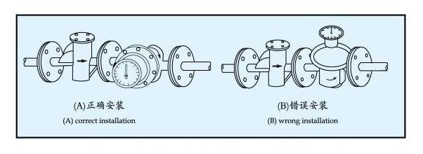 橢圓齒輪流量計安裝