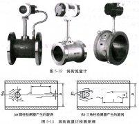 浅析一体式电磁流量计测量原理及其优点和缺点