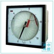 中圆图平衡记录仪使用时须注意的7点接线要求