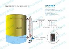 磁翻板液位计配套远传装置的要求及出现假液位的解决变法