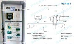 外夹式超声波流量计在管道上的安装及使用注意事项说明