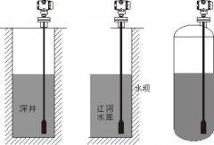 投入式液位计产品特点及使用维护注意事项