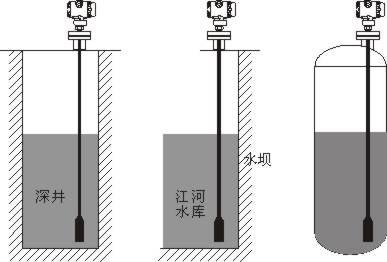液位计的外壳或接线盒下部的不锈钢过程连接