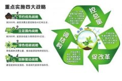 中国未来的绿色能源革命将带来仪表产业重组