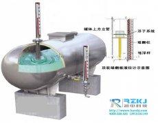 石化行业在罐体尺寸设计时如何正确选择就地液位仪表