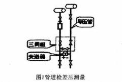 差压变送器在炼油厂生产中使用与维护的方法总结