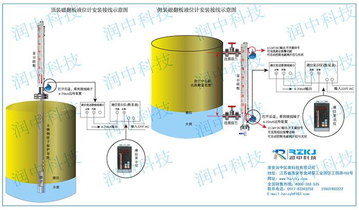 磁翻板液位计远传安装示意图