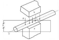 电磁流量计在聚乙烯醇(PVA)生产各工段的的应用状况