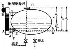 浅析磁翻板液位计进行现场校准的步骤如何