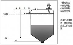 雷达物位计在测量电厂灰仓物位数据中的应用分析