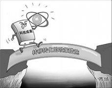 国家政策扶持国产仪表发展 行业竞争实力不断增强
