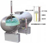 磁翻板液位计安装法兰阀门密封部件泄漏问题原因及解决方法