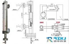 净化水处理行业对于磁翻板液位计等几种常见液位仪表的选择方案