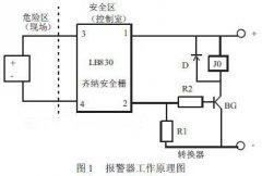 磁翻板液位计应用于鼓风机热井液位监测的案例分析