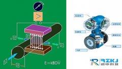 电磁流量计的工作原理及测量优势