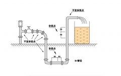 电磁流量计在供水流量测量领域中的缩颈变径运用分析