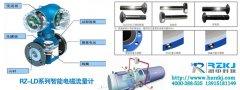 如何测量电磁流量计电极与所测液体介质接触电阻值