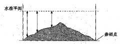 投入式液位计在立式罐底量增量测量中的应用