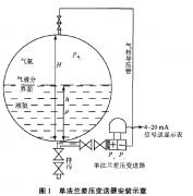 差压液位变送器用于液氨球罐液位测量过程的局限性及改造方案分析