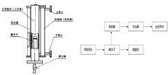 浅析磁浮子液位计应用于原油分离器中现场校准