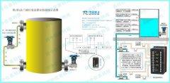 单法兰液位变送器和双法兰液位变送器在测量中的相同和不同点