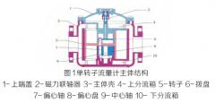 浅析运用等离子清清洗方式清除金属转子流量计叶片表面附着物