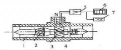 气体涡轮流量计应用于燃气计量领域中的应用分析