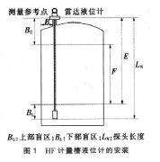导波雷达液位计及浮球液位计用于一氟二氯乙烷装置技改方案先容