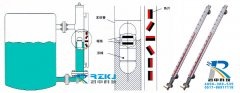 磁翻板液位计用于水箱液位计的产品选型及应用说明