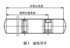 磁翻板液位计在测量液氨储罐液位时所应用的控制方法分析