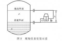 对于差压式液位计的迁移的分析及其典型故障处理(下)
