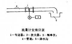 采用涡轮流量计来测定主排水泵流量方案简述