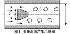 关于两线制涡街流量计的设计与改进方案先容(上)