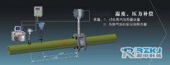 最大蒸汽测量标准装置在国家蒸汽流量计质检中心建成