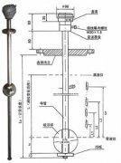 浮球液位控制器在发电厂机组高低加液位测量及控制回路改造