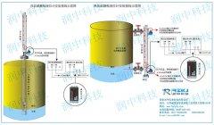 磁翻板液位计用于液位精确控制的案例解析