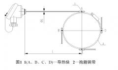 关于氨合成装置中对于流量计和液位计的设计选型探讨