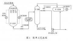 炼油厂柴油加氢装置中对于液位仪表故障的分析研究