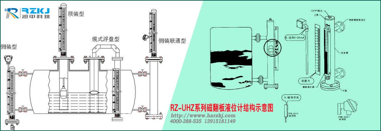 对磁翻板液位计的结构,原理及其使用条件进行了介绍.
