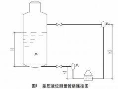 差压式液位变送器在大型氧化反应器液位测量中的应用方案